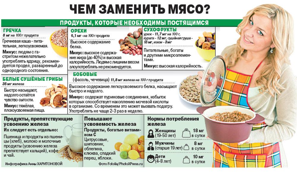 Белковая еда в пост й рецепт